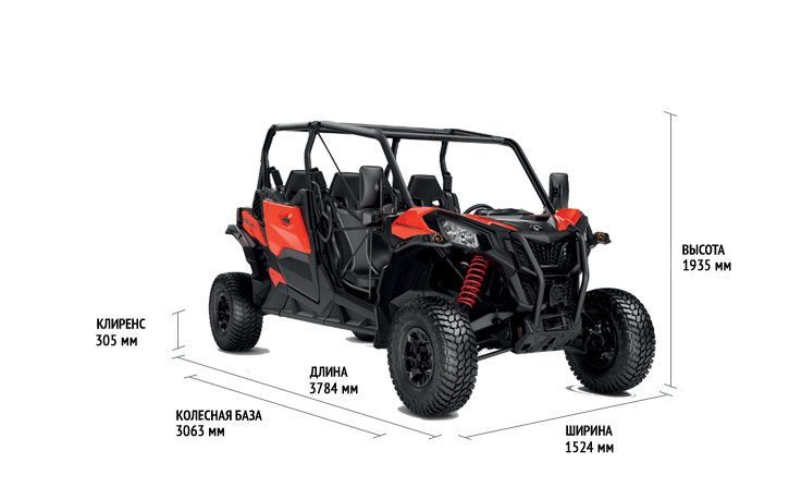 Can-Am Maverick Sport MAX 1000R-T DPS (2020 м.г.)