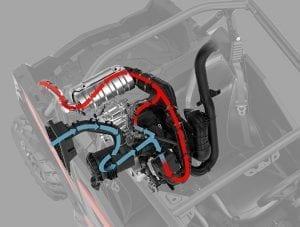 Can-Am Maverick Sport 1000 DPS (2020 м.г.)