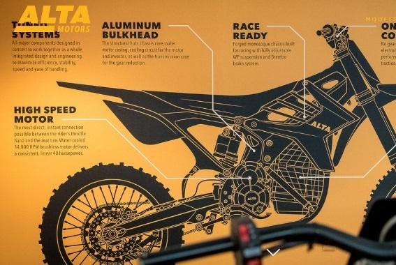 BRP приобрела компанию по производству электромотоциклов.
