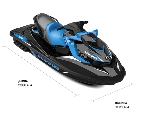 Sea-Doo GTR 230 (2019)