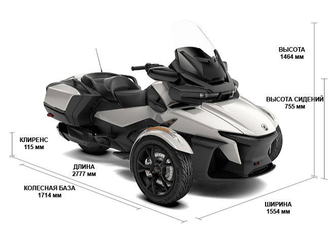 Spyder RT (2020)