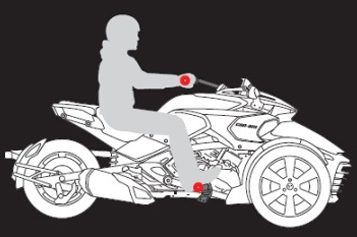 Spyder F3 STD (2020)