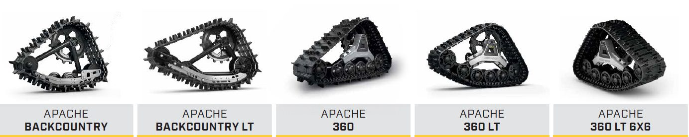Обзор гусеничной системы Apache для квадроциклов BRP