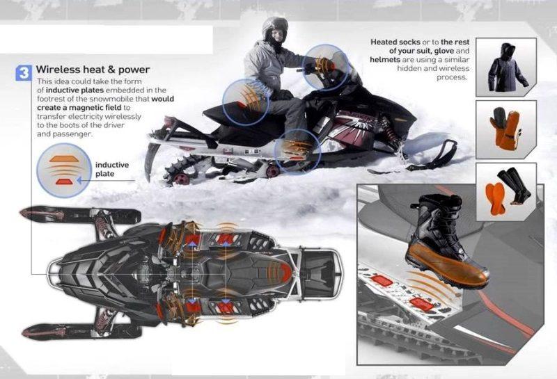 Девять технологичных идей о будущем снегоходов