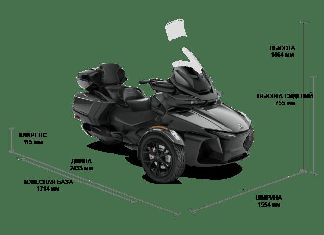 BRP Spyder RT LIMITED 2020