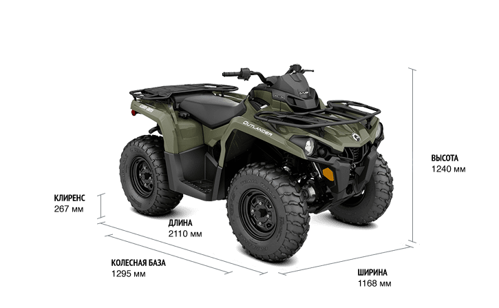 CAN-AM OUTLANDER 450 PRO