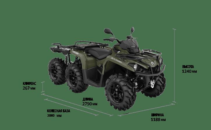 Can-Am OUTLANDER 6×6 XU+ 450 2021