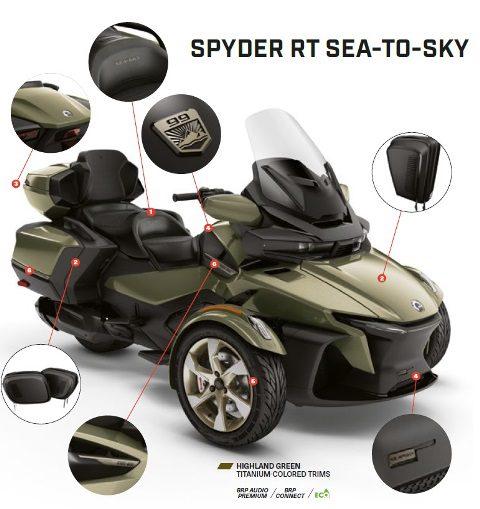 «Из варяг в греки». Новый Spyder RT Sea-to-Sky 2021.