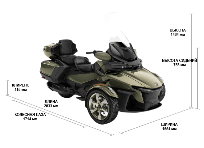 Can-Am Spyder RT LIMITED Sea-to-Sky (2021)