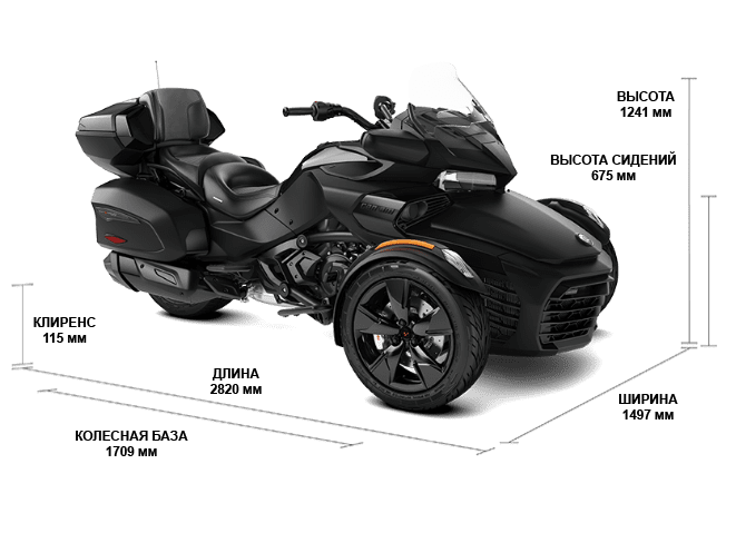Can-Am SPYDER F3 LTD 2022